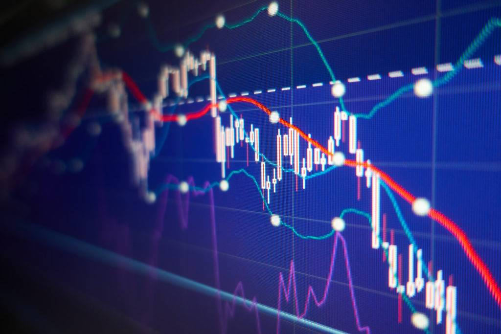 Technical Analysis Course, Share market course, stock trading course