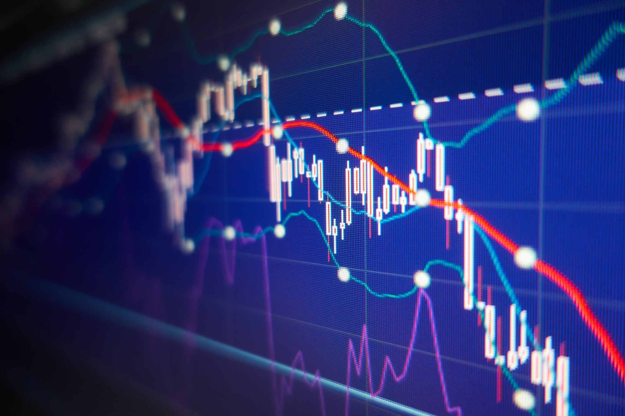 What Is The Purpose Of Technical Analysis