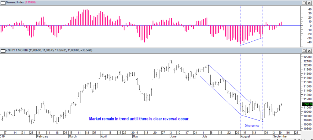 dow theory trends keep going until a clear reversal occurs